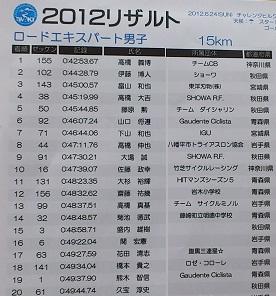 2012-result-expert.jpg
